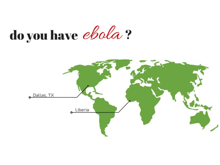 do you have Ebola-